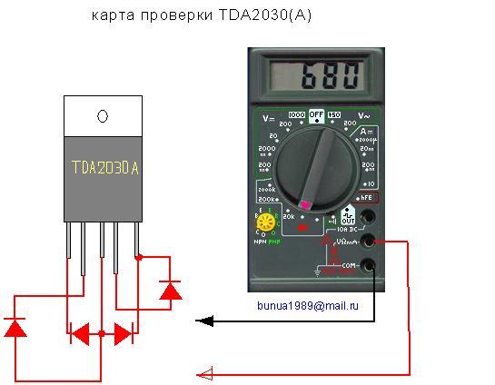 В блоке аналоговых усилителей использованы два идентичных усилителя на микросхемах TDA2030(A) .